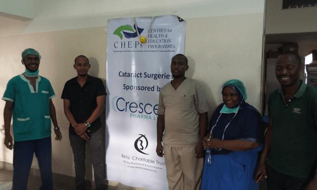 Beta Charitable Trust Cataract Surgeries Report